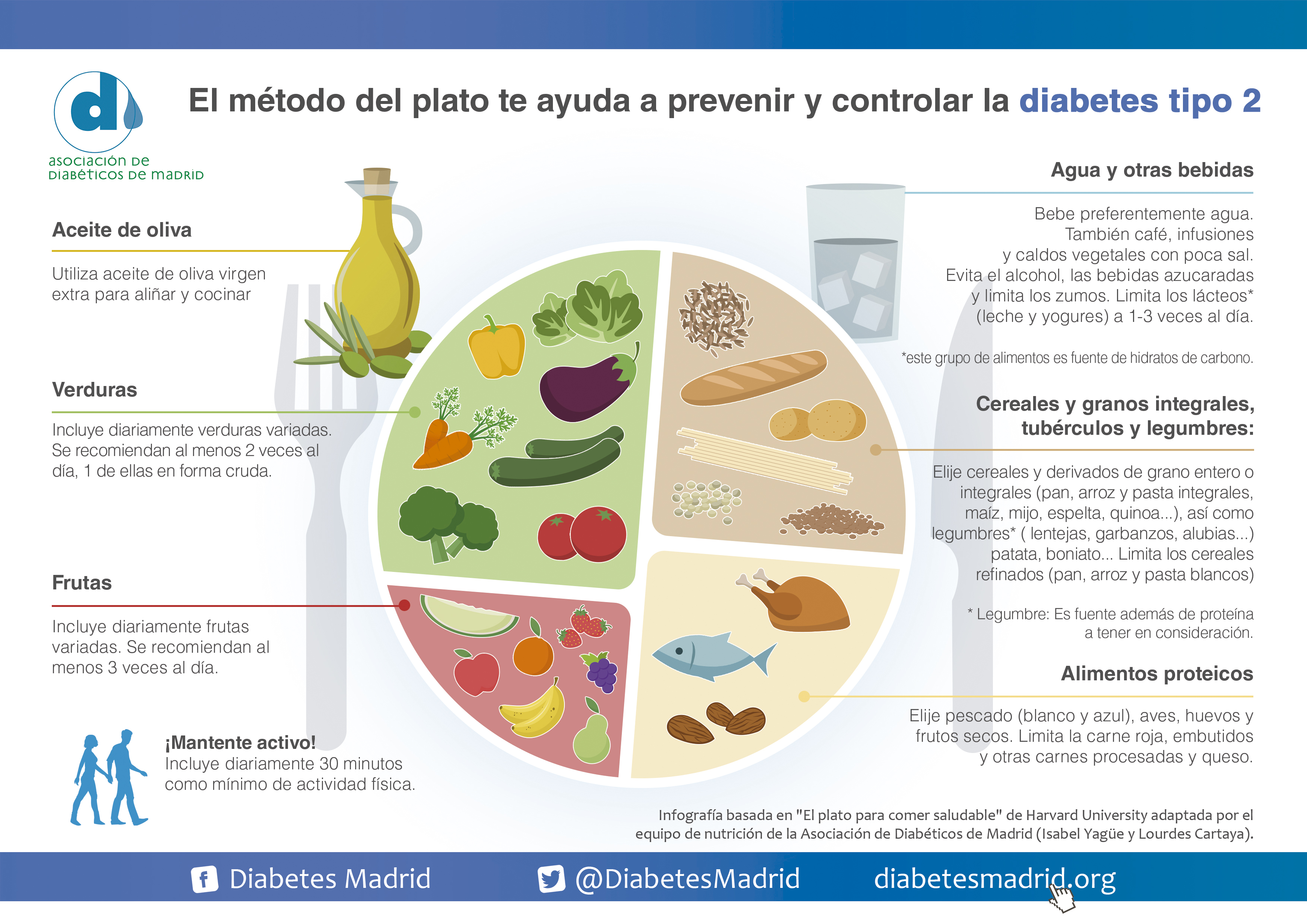Recursos para controlar la alimentaci n en navidad asociaci n diabetes madrid - Alimentos para controlar la diabetes ...