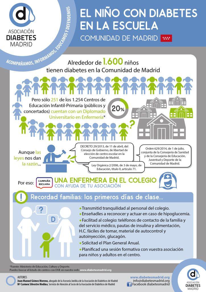 Derecho a enfermera en las excursiones