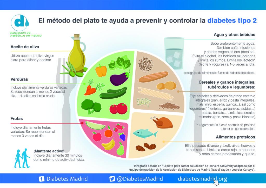 asociación 2 tipos de diabetes