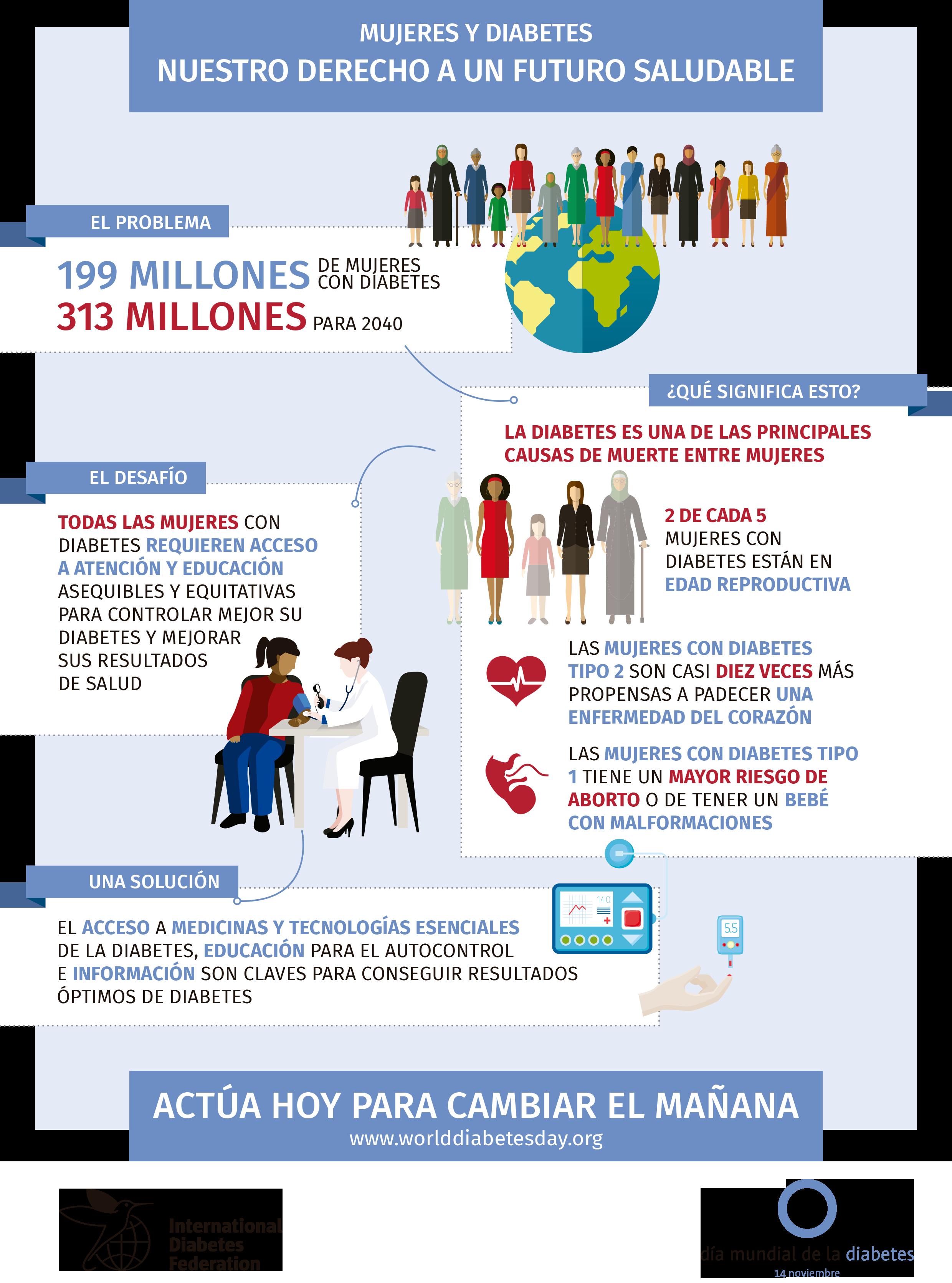 idf muertes por diabetes al año