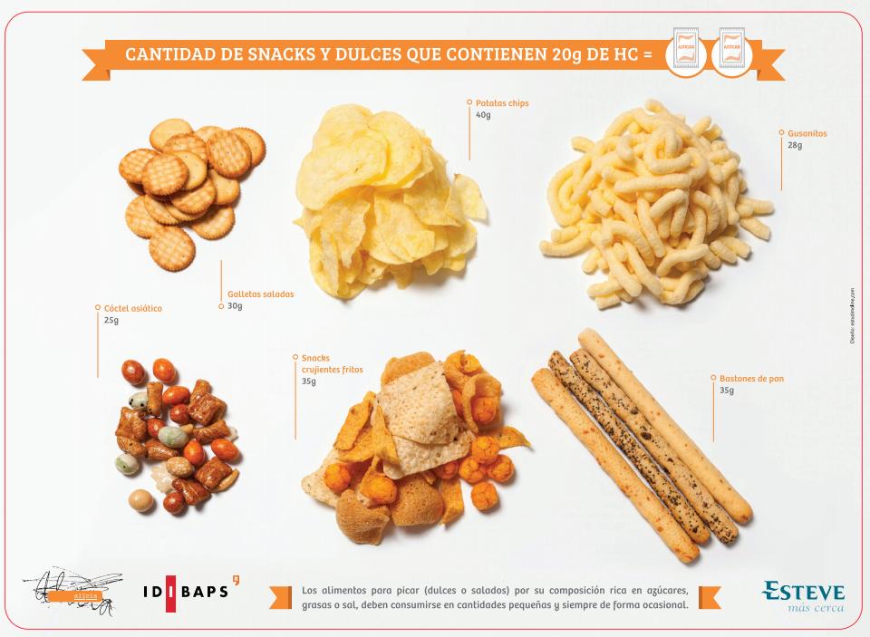Raciones de hidratos en snacks y chucherías