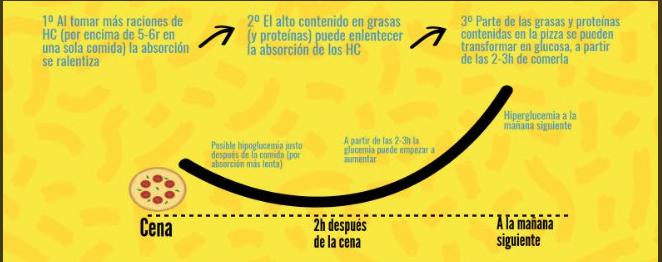 III Jornada de Actualización en Diabetes Infantil y Juvenil